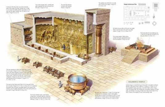 temple esv