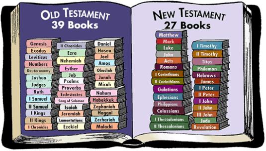 Bible books ubdavid.org