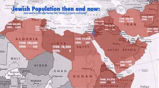 Populatia evreilor inainte si dupa expulzarea lor din tarile arabe. Photo credit destination-yisrael.biblesearchers.com