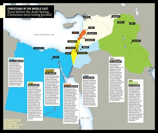 Creștinismul – pe cale de dispariție în unele zone persecutati de ISIS. Photo credit - Yahoo.com