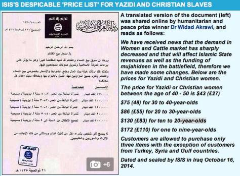lista de preturi ISIS