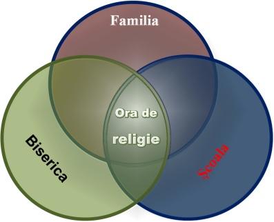Asociaţia Părinţi pentru Ora de Religie sigla
