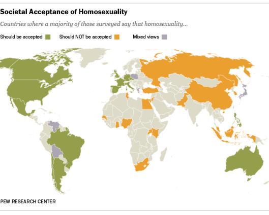 acceptarea homosexualitatii