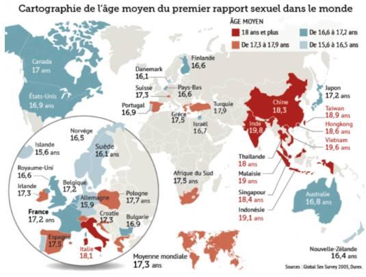 varsta primului raport sexual in Europa