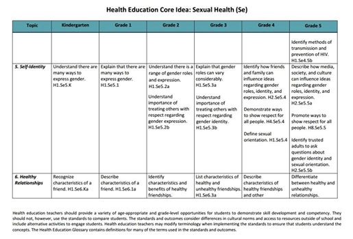 washington_sexual_health_standards1