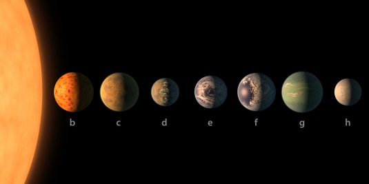 2981_t1d_system-foto-nasa-7-planets-discovered