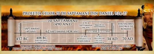 profetia-celor-70-de-saptamani-iacob-berghianu